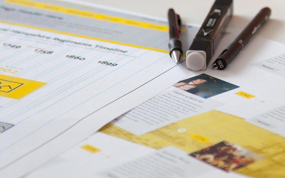 Brand Guideline planning