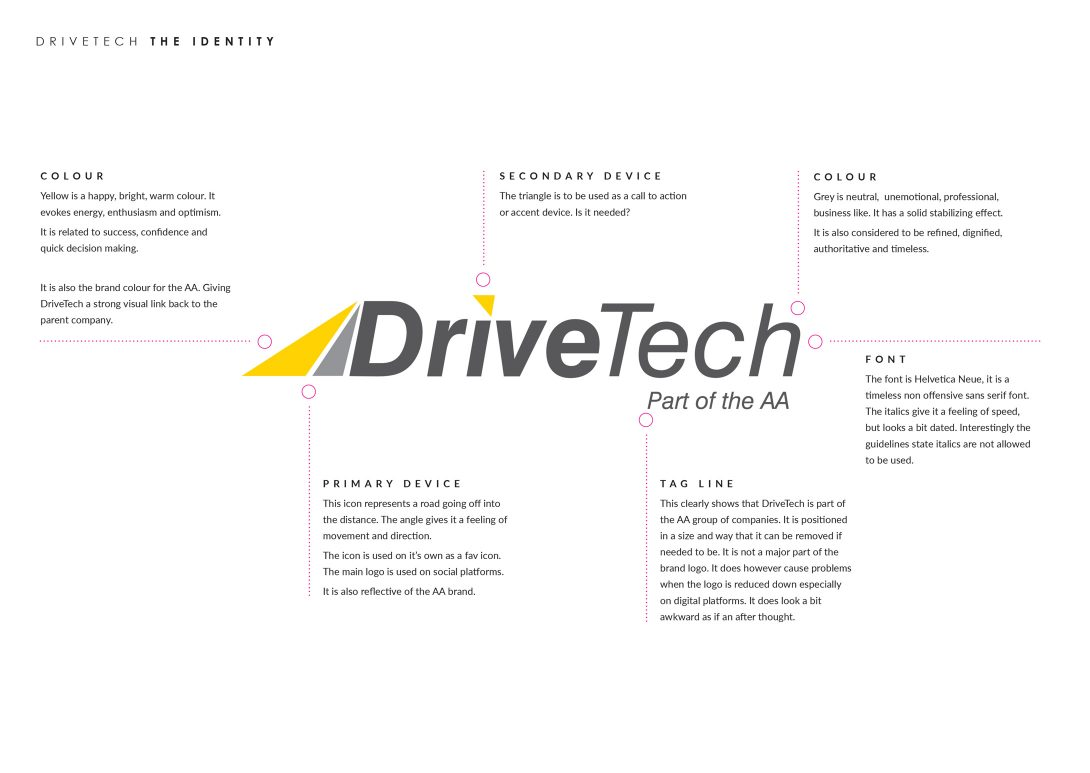 DriveTech brand guidelines